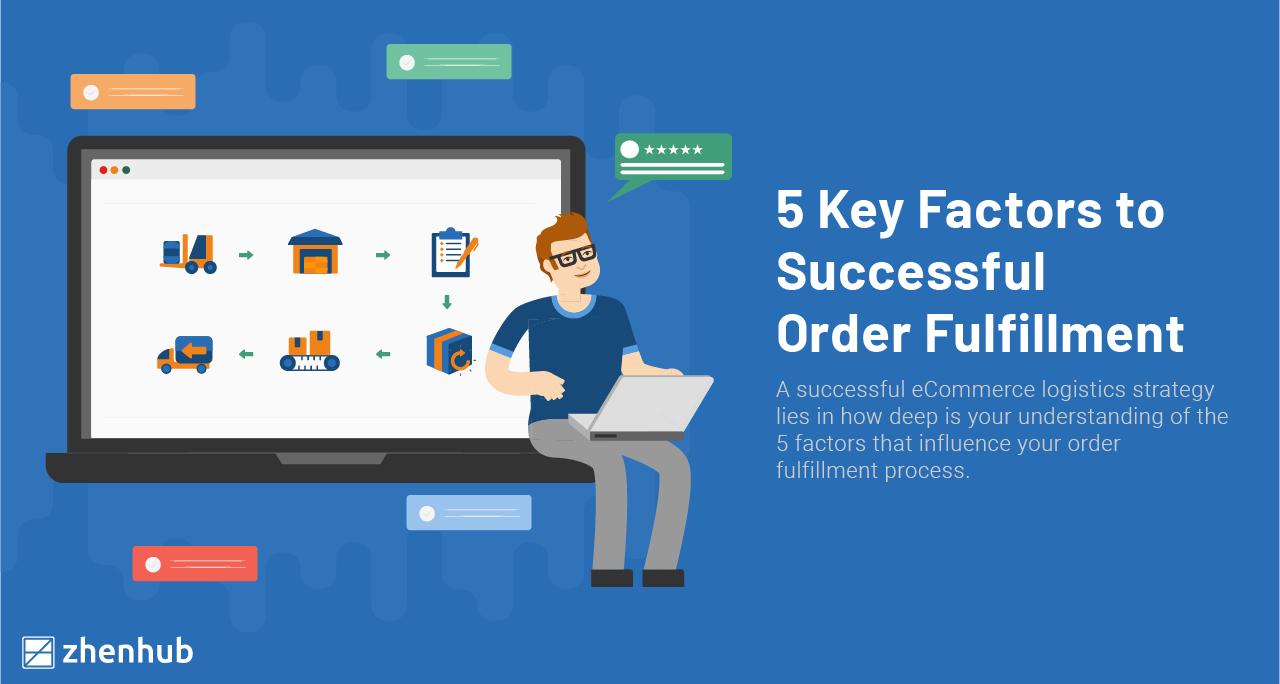 factors-successful-order-fulfillment-process