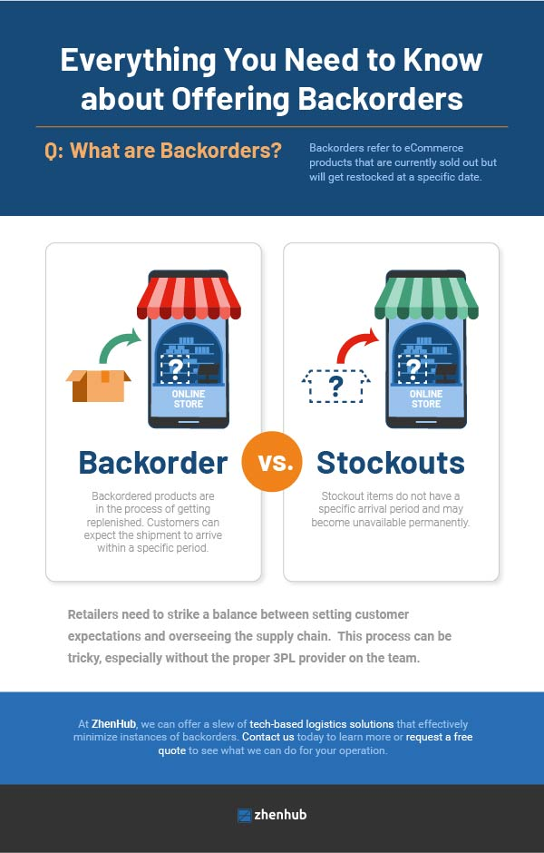 what-are-backorders-and-stockouts